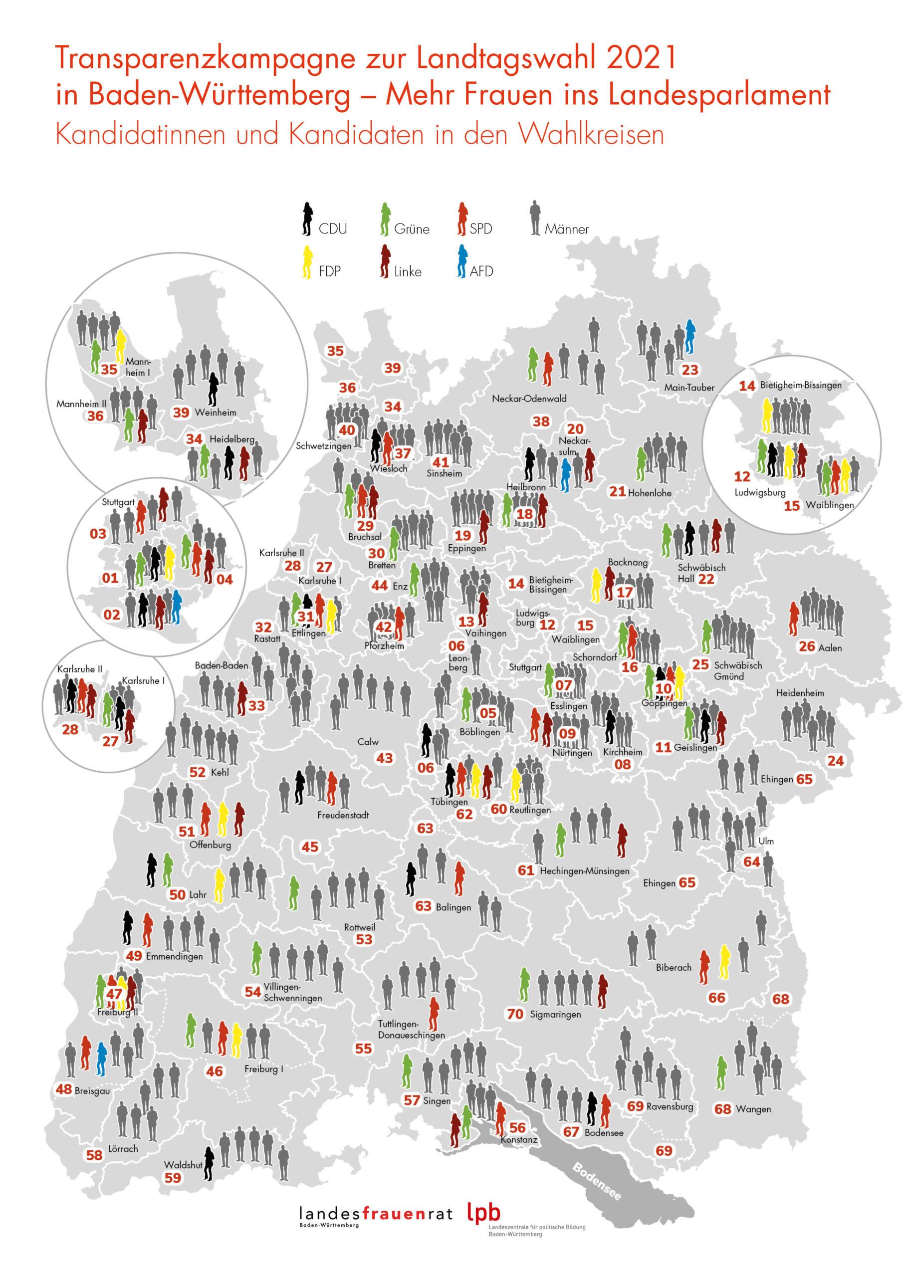 Transparenzkampagne zur Landtagswahl - Mehr Frauen ins Landesparlament Kandidatinnen und Kandidaten in den Wahlkreisen